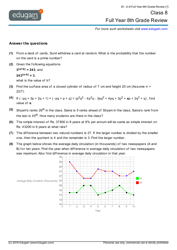 Year 8 Revision Maths Worksheets Australia – Year 8 Maths Worksheets